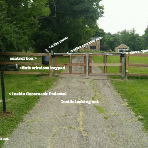 Automatic-Gate-Accessories-Residential